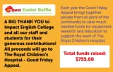community-easter-raffle2.png